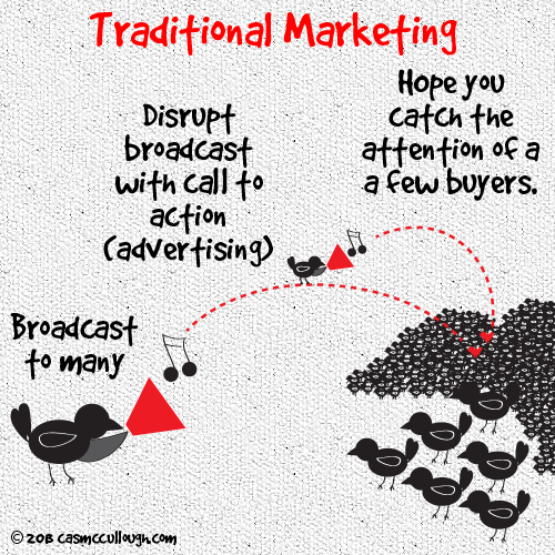 Traditional marketing is dead. Inbound marketing buried it!